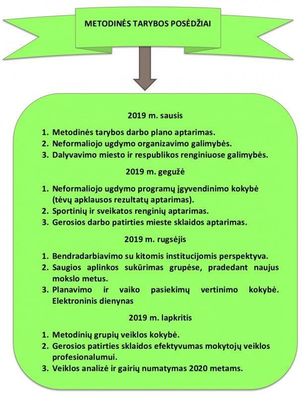 metodine-veikla2
