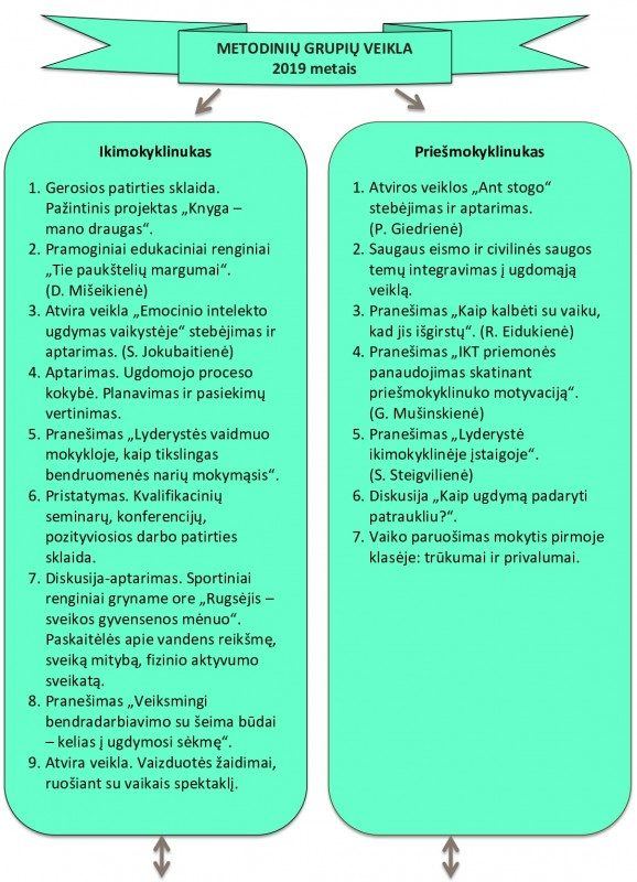 metodine-veikla3